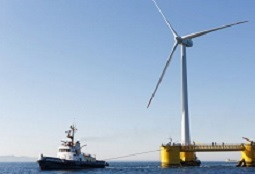 GWO, WIND ENERGY ON-SHORE & OFFSHORE SAFETY TRAINING