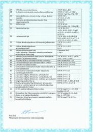 ESTONIAN MARITIME ADMINISTRATION APPROVAL PAGE 3